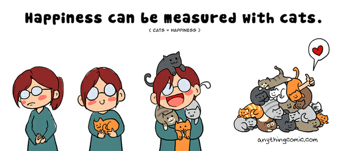 C Happiness In Cats